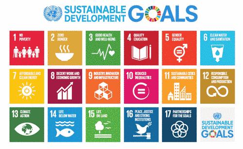 Symbole der 17 Ziele Nachhaltiger Entwicklung der UN