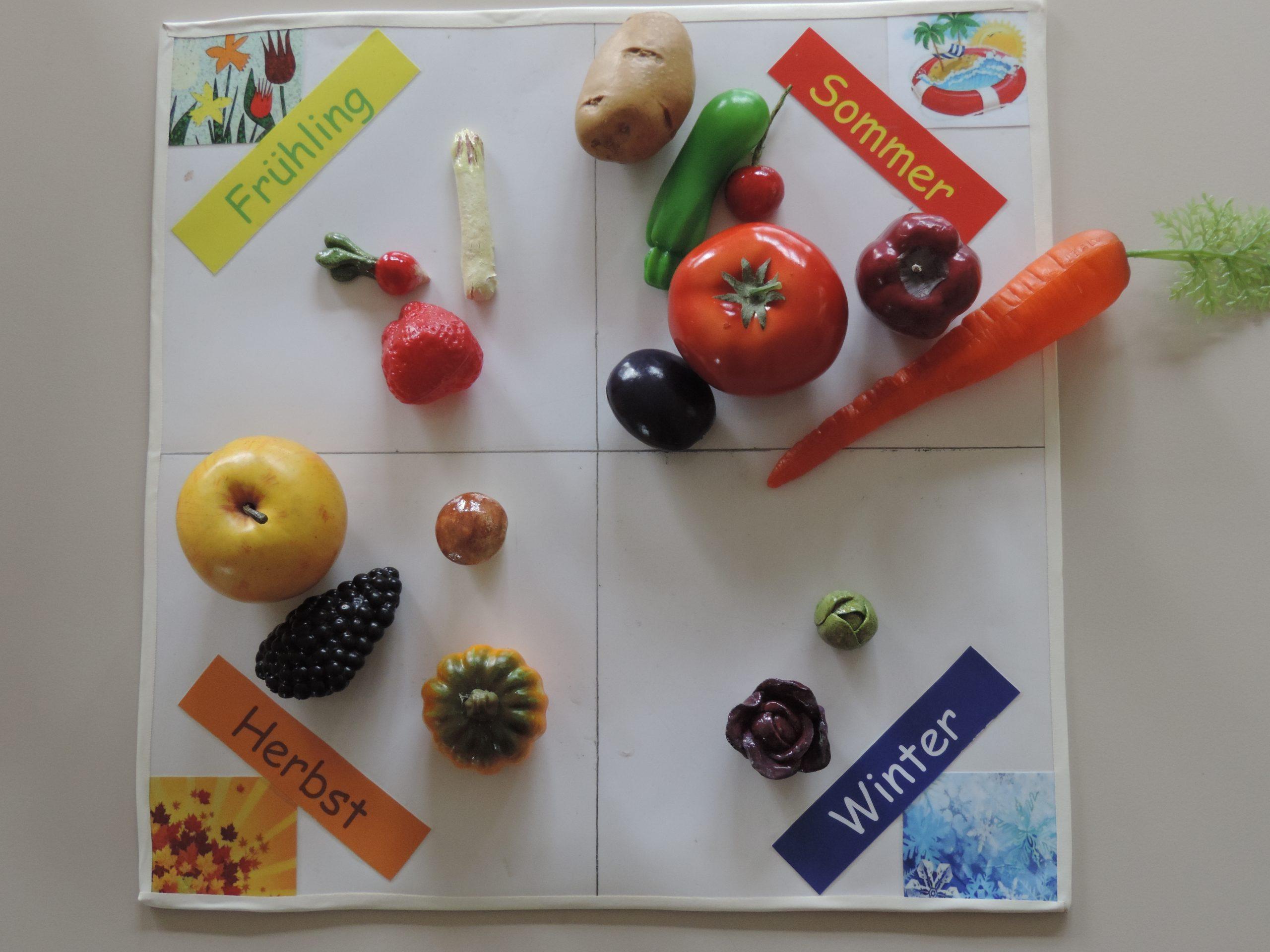Spiel: Saisonale Ernährung